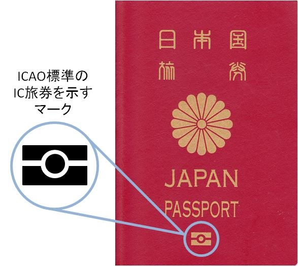 IC Passport
